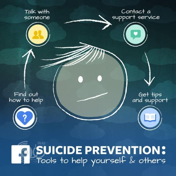 """""""فيسبوك"""" تُطلق أدوات مساعدة لمنع الانتحار في """"أستراليا"""""""