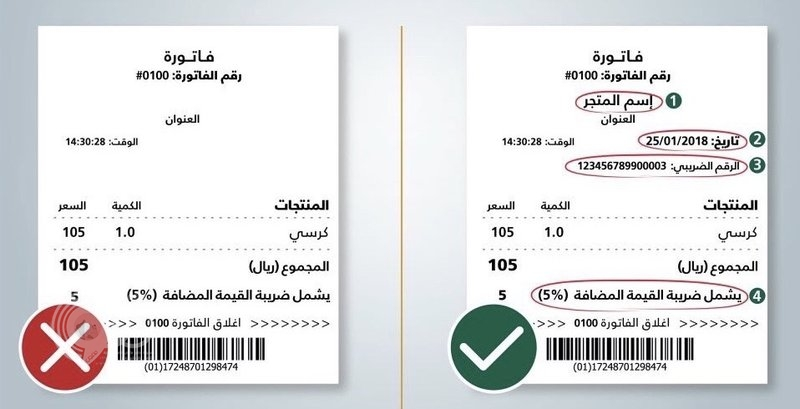 4 معلومات يجب أن تحملها الفاتورة لمشترياتك قبل دفع الضريبة.. تأكد منها