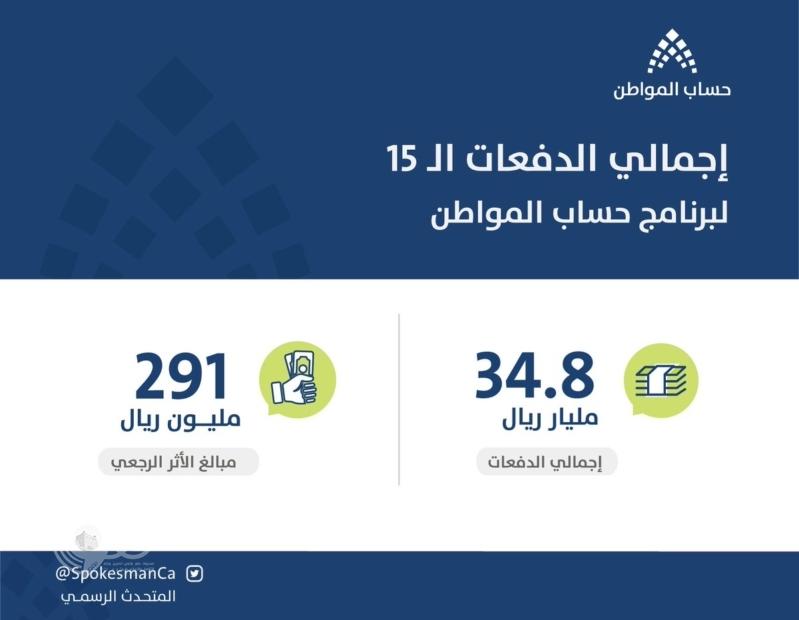 حساب المواطن يوضح إجمالي الدفعات وقيمة مبالغ الأثر الرجعي