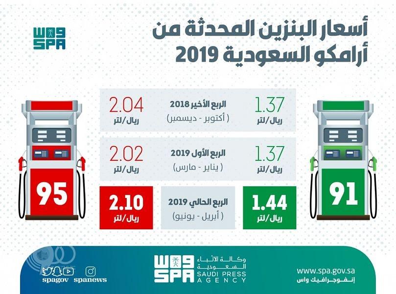 أرامكو تعلن مراجعة أسعار البنزين للربع الثاني من عام 2019م