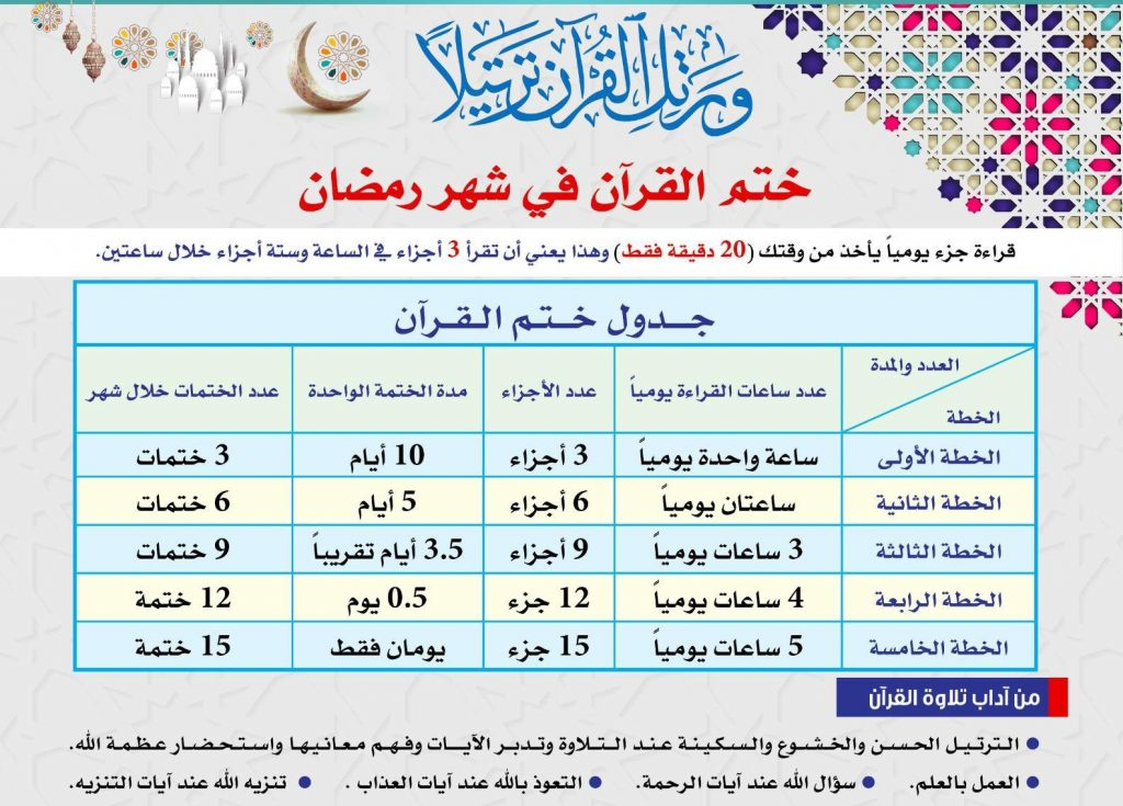 ختم القرآن في شهر رمضان