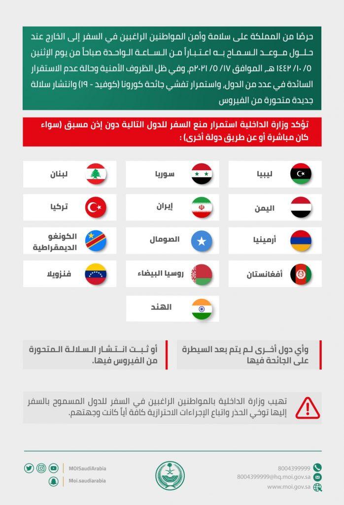 وزارة الداخلية : استمرار منع السفر ل 13 دولة دون إذن مسبق، سواء كان مباشرة أو عن طريق دولة أخرى – صورة